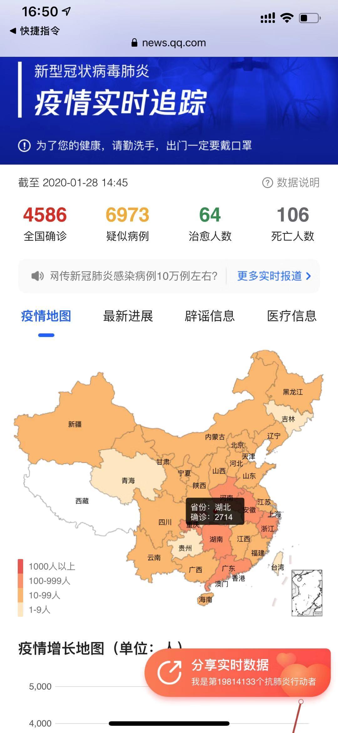 武汉肺炎疫情追踪